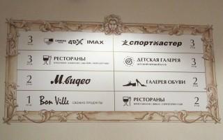 Рисованный навигационный указатель на стене торгового центра выполнен в стиле европейских настенных росписей